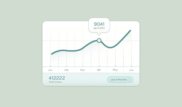 Rounded Corner Line Graph Interface tooltip. popup rounded corner line graph ios graph free